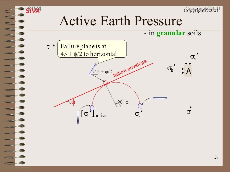 Active Earth Pressure - in granular soils    A v' h' [h']active